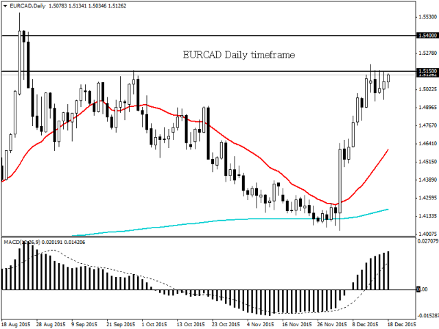 Forex hkd to cad