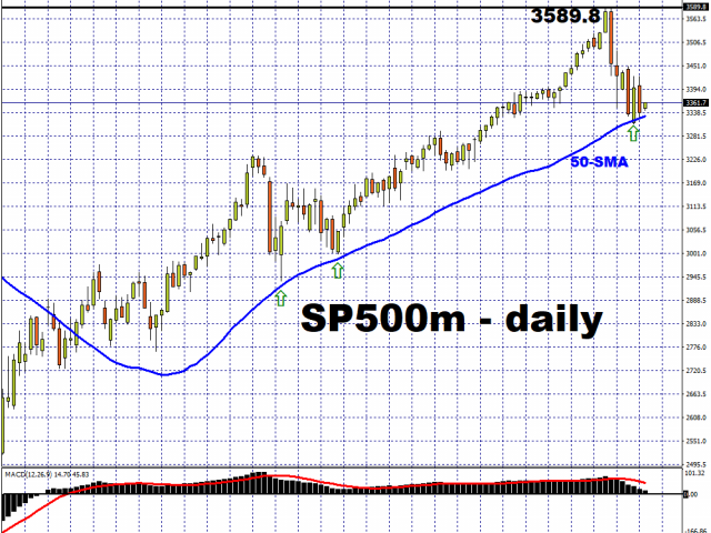 sp500mdaily_112.png