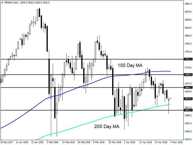 sp500mdaily_56.png