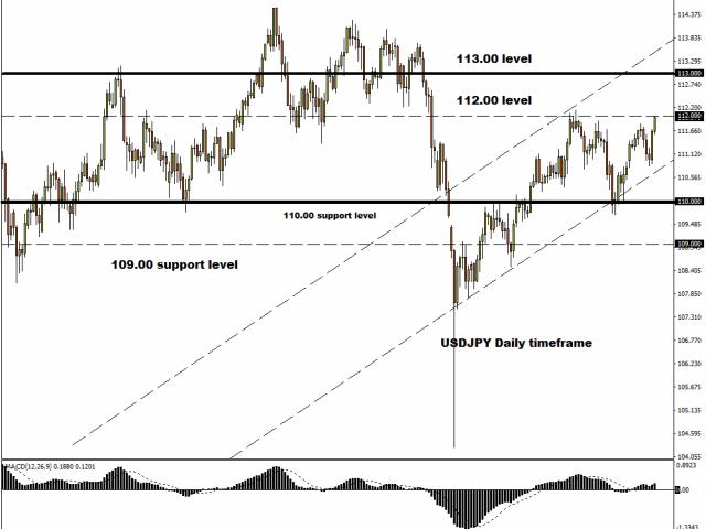 Japanese Yen tumbles as risk sentiment rebounds | FXTM UK