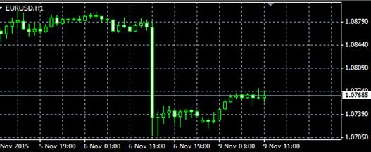 Market Data to CSV