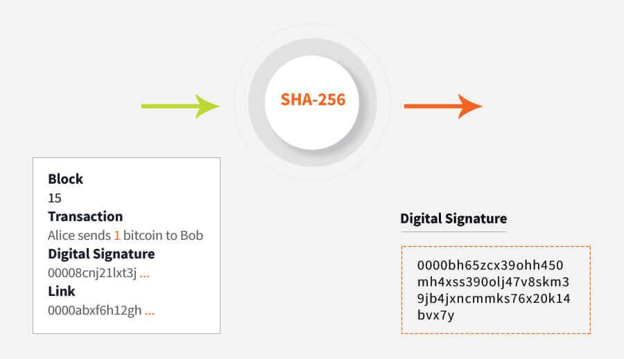 fxtm bitcoin trading