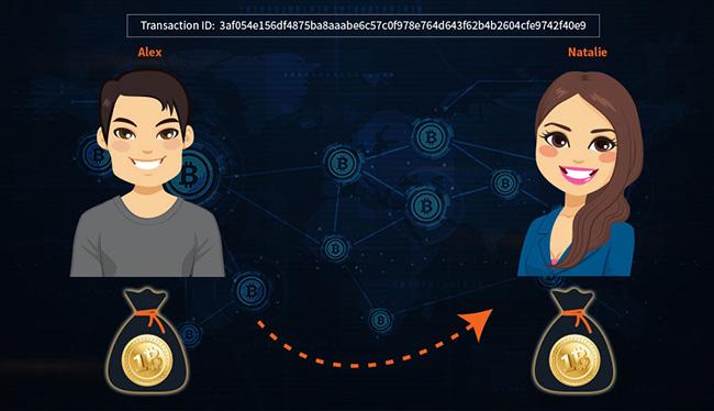 izraelis bitcoin