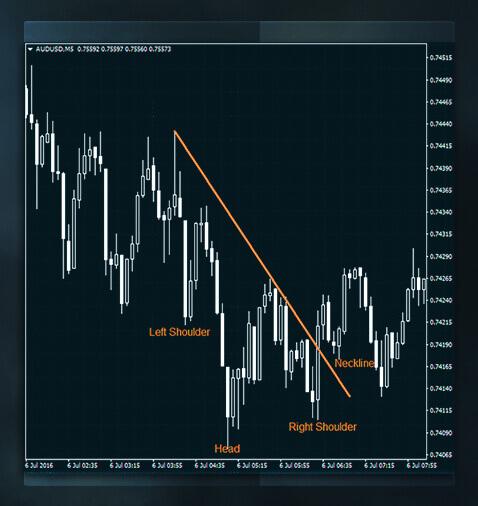 buka tingkat pakistan forex pasar