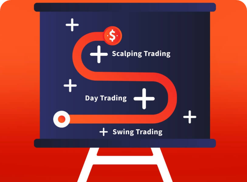 pengantar untuk video perdagangan forex
