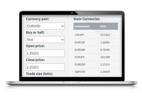 Forex interest calculator