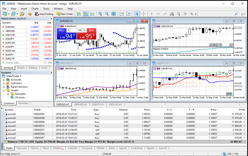 Forex demo account and mt4 download