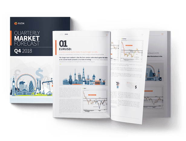 Forex Market Forecast 2018 Q4