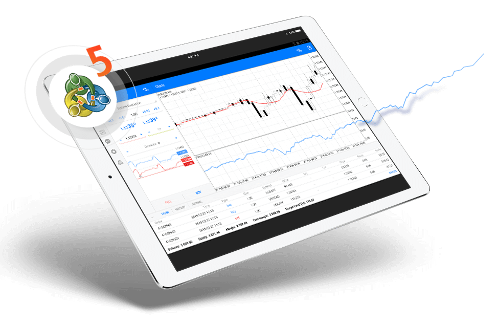 MetaTrader Mobile Trading | Forextime (FXTM) | FXTM Global