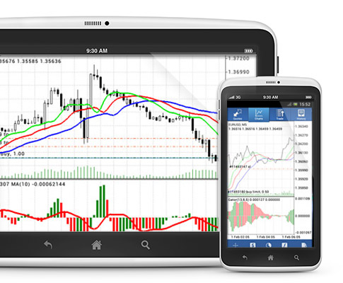 metatrader 4 for android phone